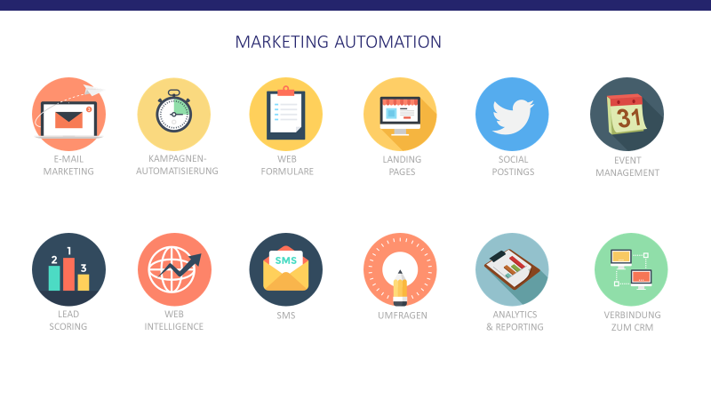 Blog_Marketing Automation